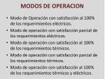 modos de operacion
