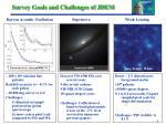 survey goals and challenges of jdem