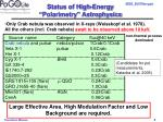 status of high energy polarimetry astrophysics