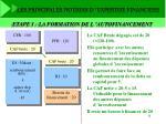 etape 1 la formation de l autofinancement2