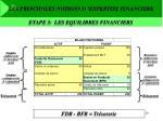 etape 3 les equilibres financiers