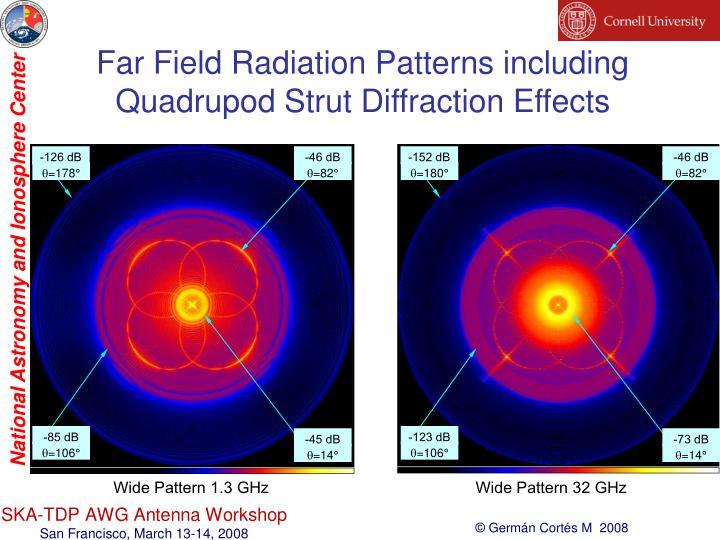 Far Field Radiation Patterns including Quadrupod Strut Diffraction Effects