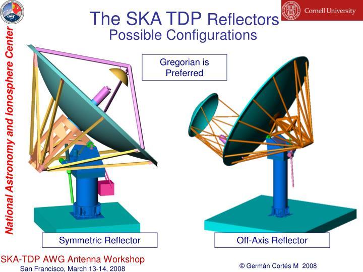 The SKA TDP