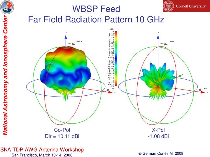 WBSP Feed