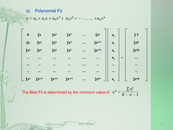a)Polynomial Fit