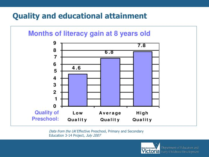 Quality and educational attainment