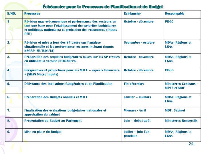 Échéancier pour le Processus de Planification et de Budget