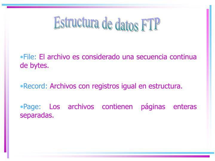 Estructura de datos FTP