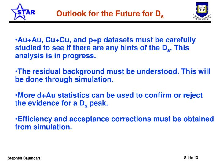 Outlook for the Future for D