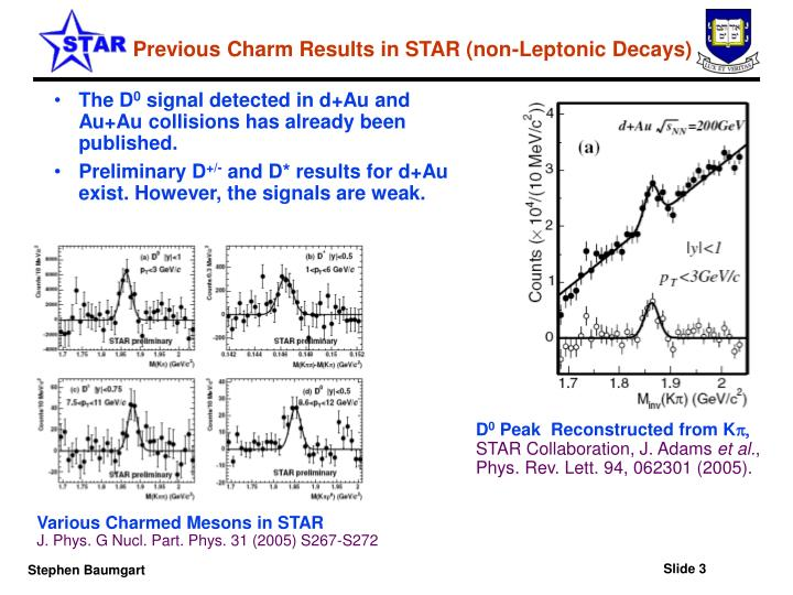 Previous charm results in star non leptonic decays