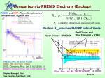 comparison to phenix electrons backup