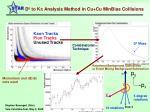 d 0 to k p analysis method in cu cu minbias collisions
