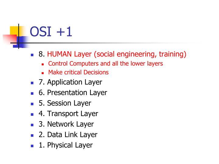 OSI +1