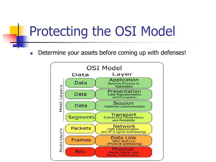 Protecting the osi model