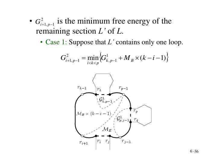 is the minimum free energy of the remaining section