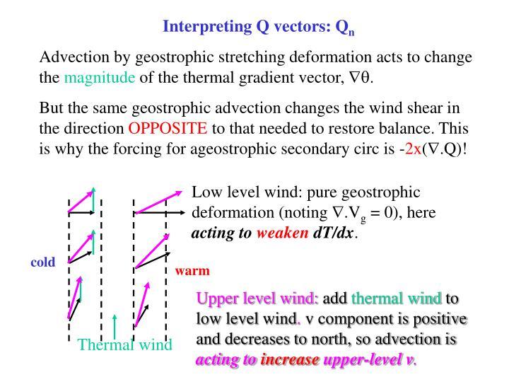 Interpreting Q vectors: Q