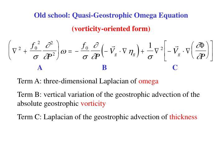 Old school: Quasi-Geostrophic Omega Equation