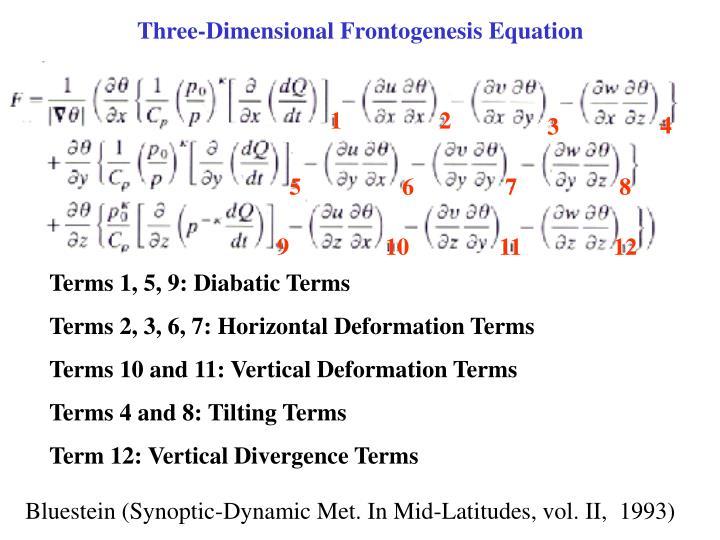 Three-Dimensional Frontogenesis Equation