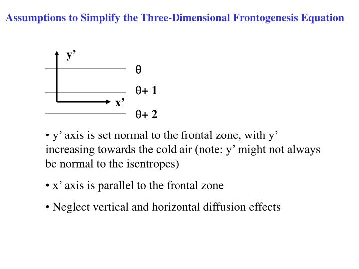 Assumptions to Simplify the Three-Dimensional Frontogenesis Equation