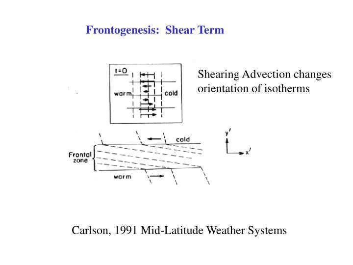 Frontogenesis:  Shear Term