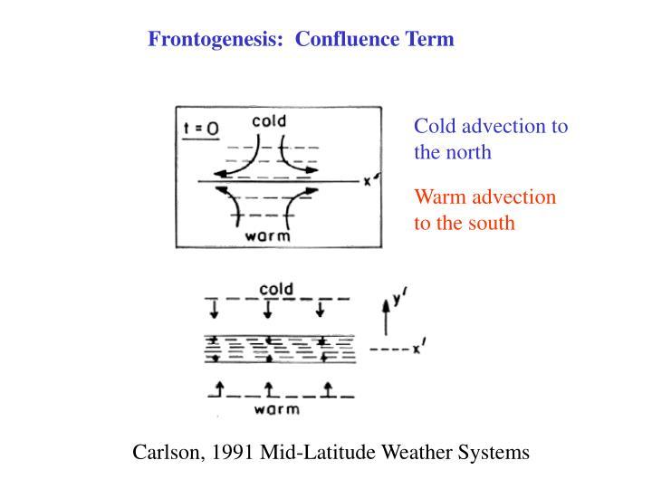 Frontogenesis:  Confluence Term