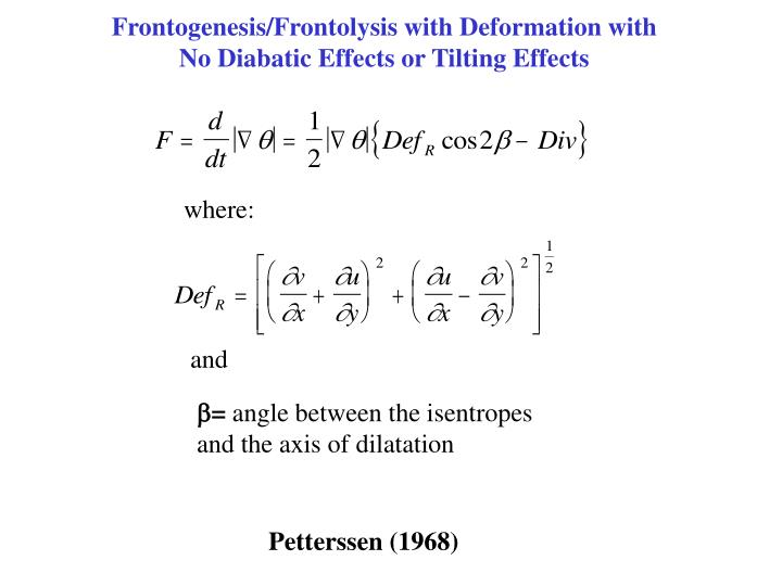 Frontogenesis/Frontolysis with Deformation with           No Diabatic Effects or Tilting Effects