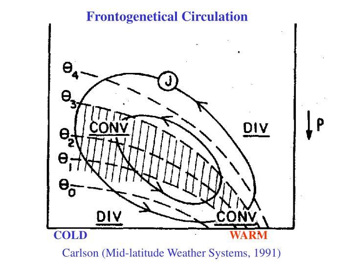 Frontogenetical Circulation
