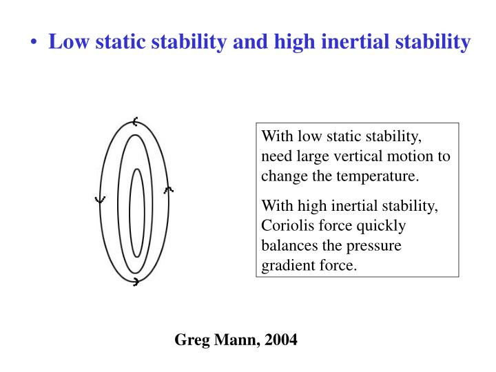 Low static stability and high inertial stability