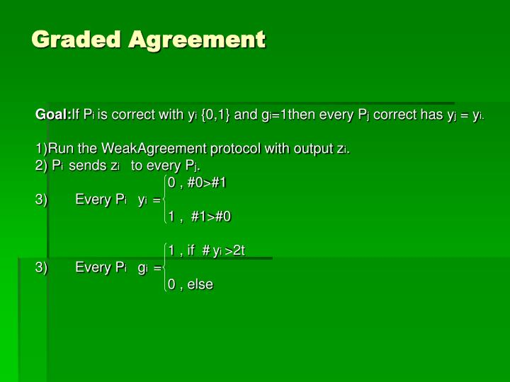Graded Agreement