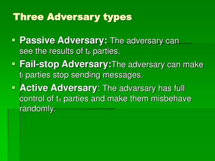 Three Adversary types