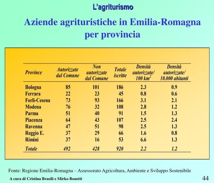 Aziende agrituristiche in Emilia-Romagna
