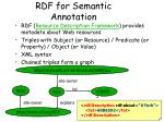 rdf for semantic annotation