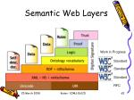 semantic web layers2
