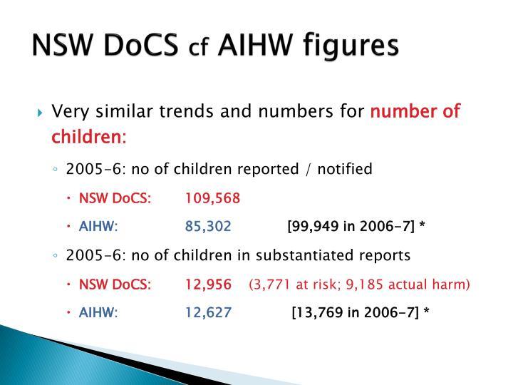 NSW DoCS