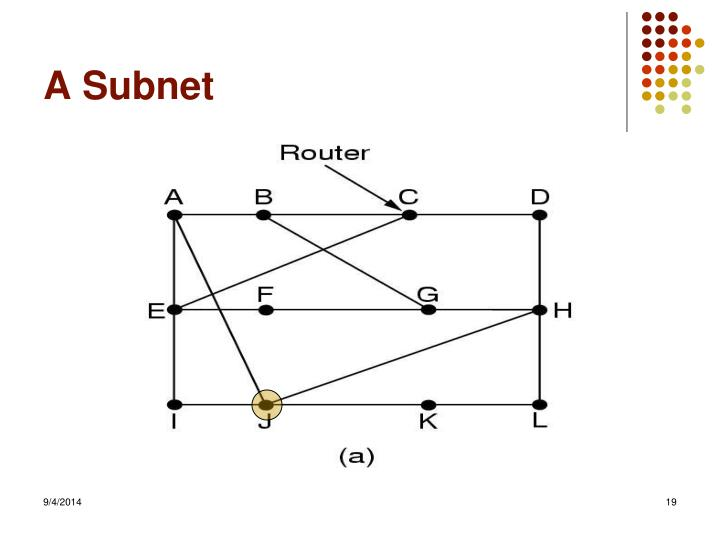 A Subnet