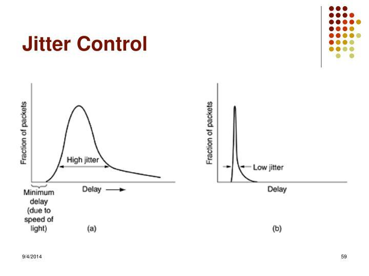 Jitter Control