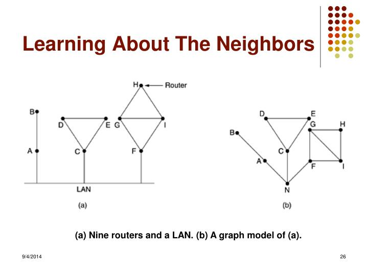 Learning About The Neighbors