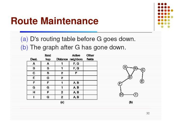 Route Maintenance