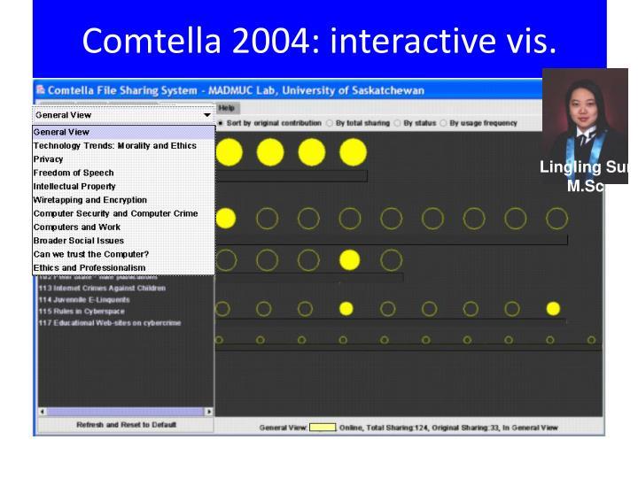 Comtella 2004: interactive vis.
