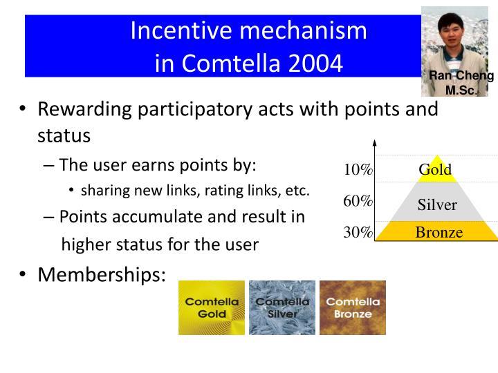 Incentive mechanism