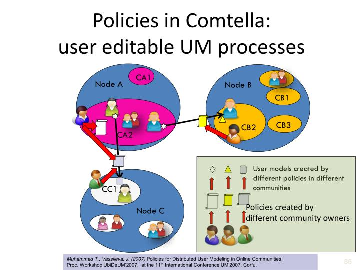 Policies in Comtella:
