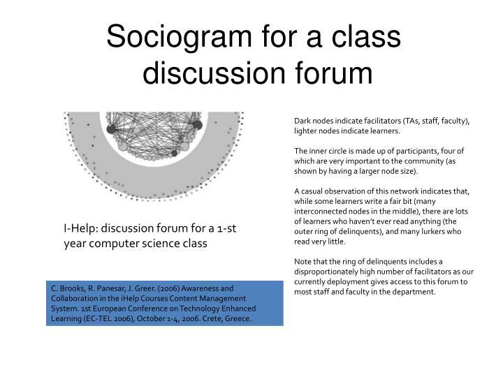 Sociogram for a class