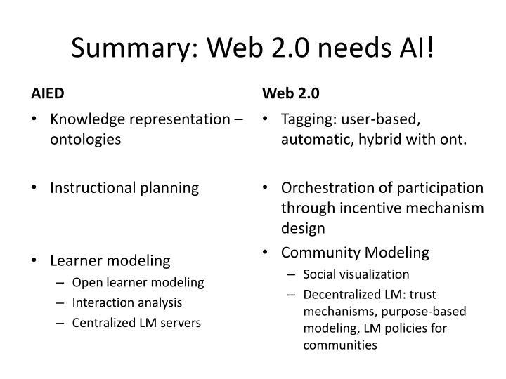 Summary: Web 2.0 needs AI!