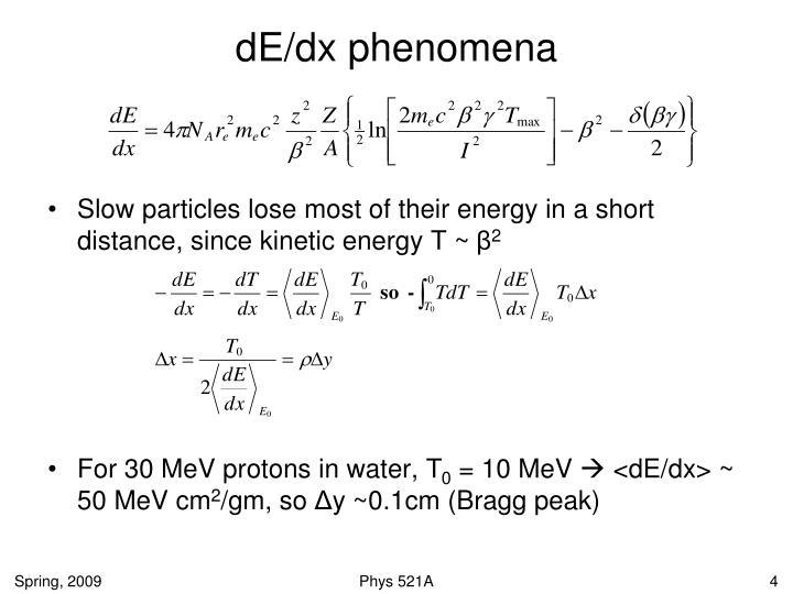 dE/dx phenomena