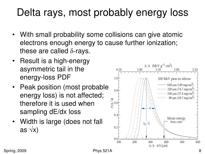 Delta rays, most probably energy loss