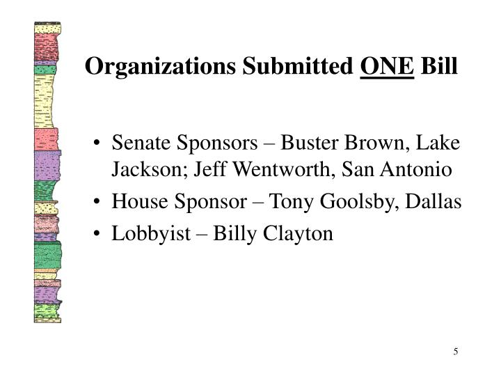 Organizations Submitted