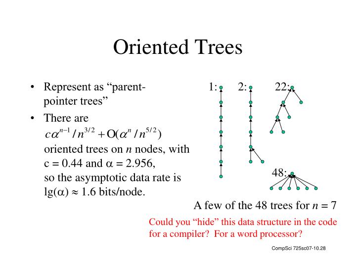 Oriented Trees