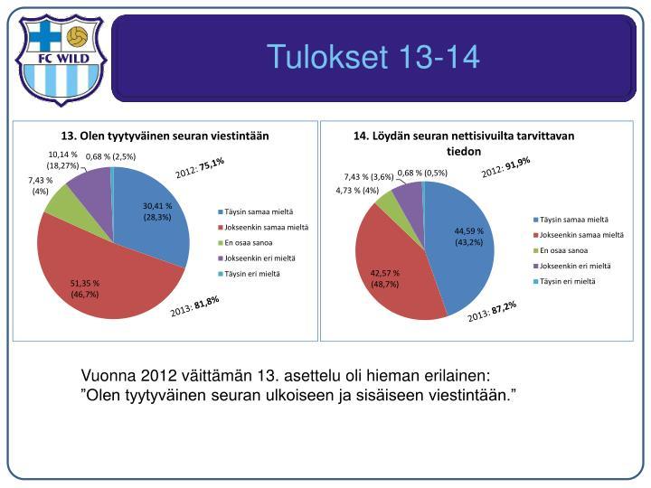 Tulokset 13-14