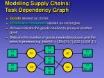 modeling supply chains task dependency graph