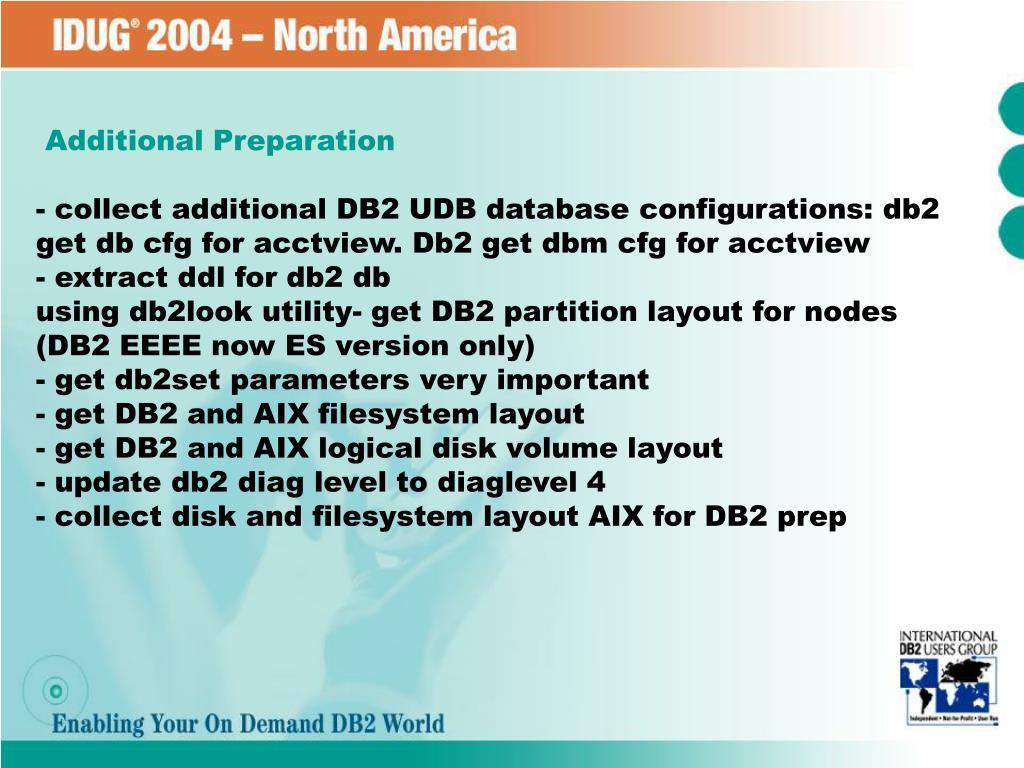 Db2 Restore Db Command Sample